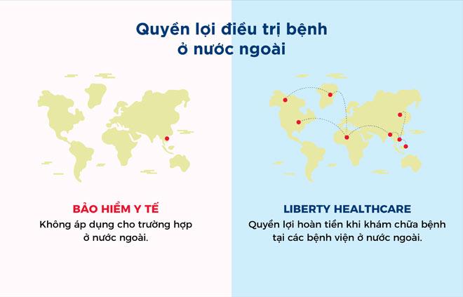 Phạm vi địa lý liberty healthcare